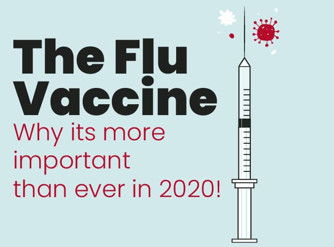 Flu Vaccine 2020 Blog Banner - Pharmhealth